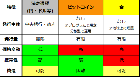 日本はビットコインを正式な通貨として認めた